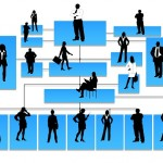 kultura przedsiębiorstwa